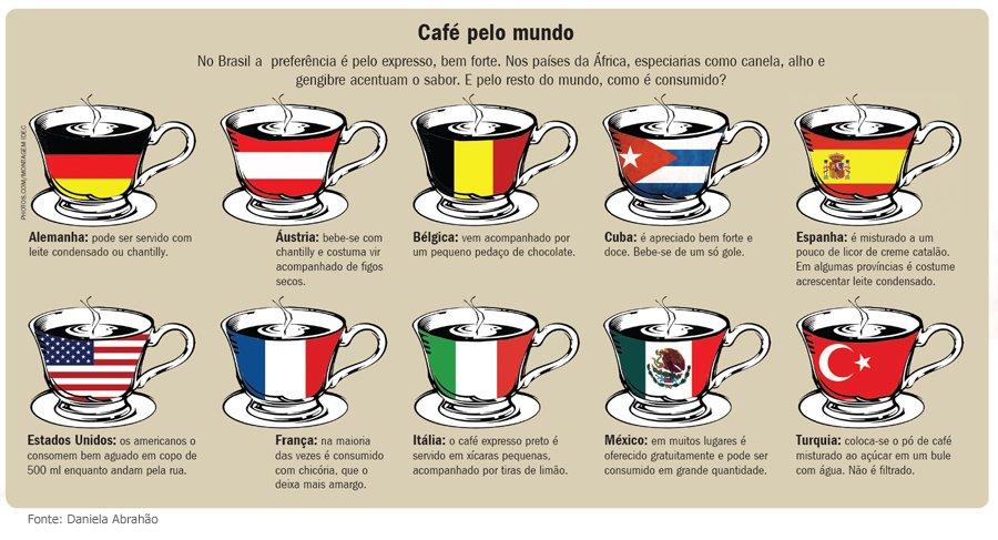 cafe-pelo-mundo
